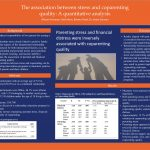 CURE: An Ounce of Prevention: The association between stress and coparenting quality: A quantitative analysis.