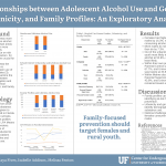 CURE: An Ounce of Prevention: Relationships Between Adolescent Alcohol Use and Gender, Urbanicity, and Family Profiles: An Exploratory Analysis