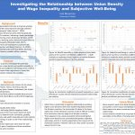 CURE: Interdisciplinary Undergraduate Research: Investigating the Relationship between Union Density and Wage Inequality and Subjective Well-Being