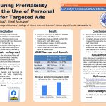CURE: Explorations in Business Research: Measuring Profitability From the Use of Personal Data for Targeted Ads